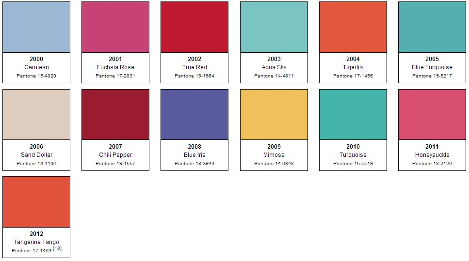 Pantone S Color Of The Year 2013 Modmissy