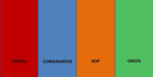 Colour of Canadian Political Parties
